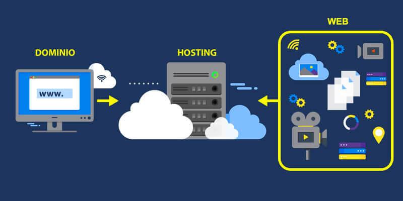 dominio-hosting-web
